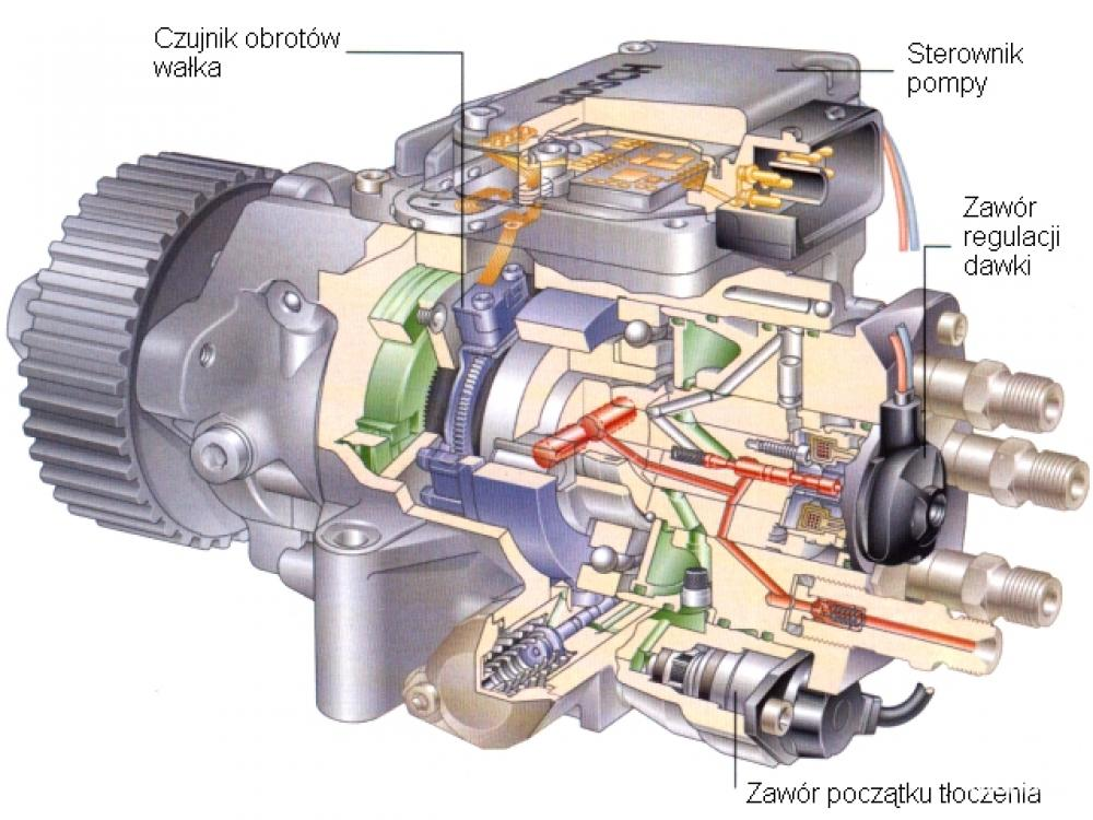 ford 6 0 diesel parts diagram imageresizertool com 2008 f250 6.4 fuse box diagram 2008 f250 6.4 fuse box diagram 2008 f250 6.4 fuse box diagram 2008 f250 6.4 fuse box diagram
